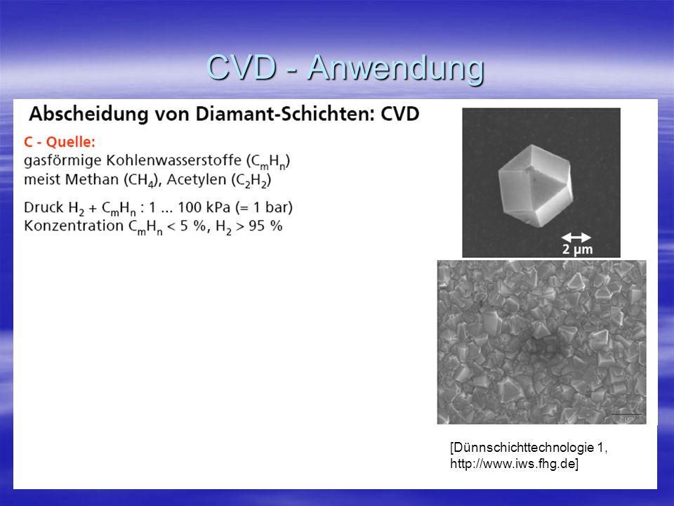 CVD - Anwendung [Dünnschichttechnologie 1, http://www.iws.fhg.de]